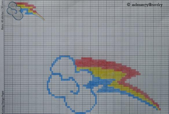 rainbowdashgraph